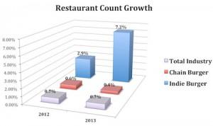 NPD-Count-Chart-2014